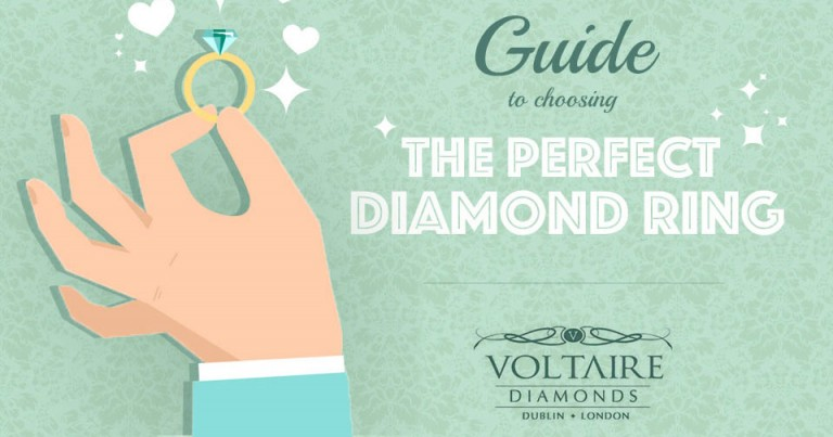 Guide to Choosing The Perfect Engagement Ring